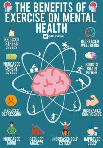 Exercise Program Reduce Pain